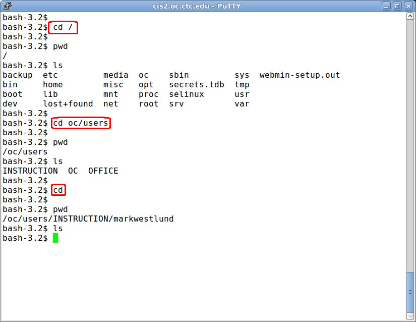 Linux Command Line Interface